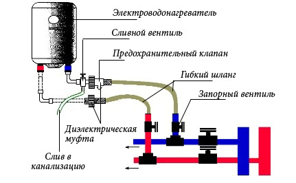схема электрическая термекс