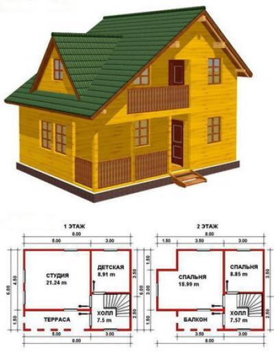 Как построить дом из бруса 7 на 8 своими руками
